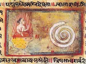Bharatnatyam Mudra