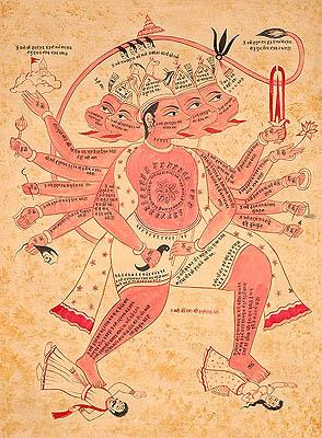 Tantric Diagram of Five-Faced Lord Hanuman