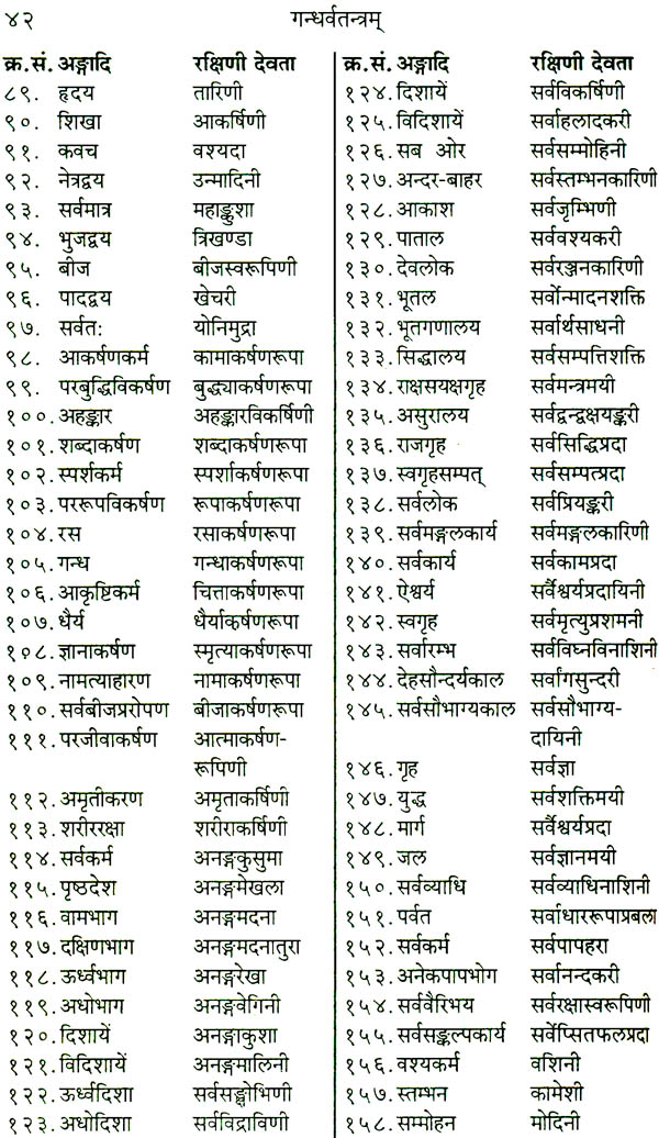 Gandharva Tantram With Jnanawati – Naming Binary Compounds Ionic Worksheet Answers