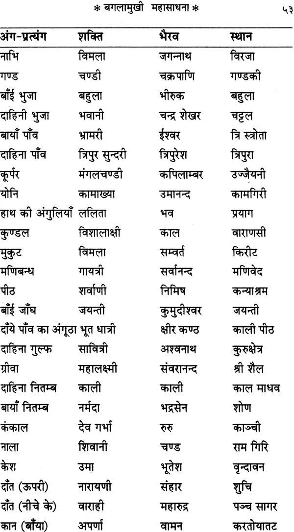 बगलामुखी महासाधना: Bagalamukhi Mahasadhna