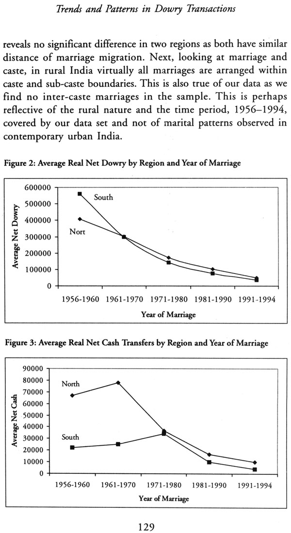 a theoretical perspective on dowry deaths Physical, verbal, and indirect aggression  a theoretical perspective on dowry deaths  (2001) physical, verbal, and indirect aggression among hindu, muslim,.