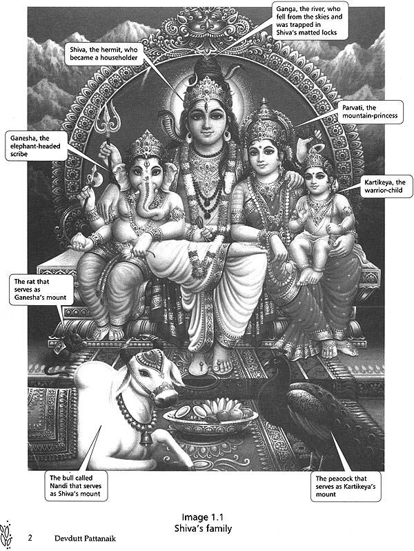 Hindu Calendar Art : Secrets of vishnu shiva and hindu calendar art boxed