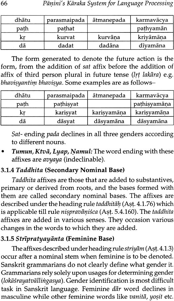 sanskrit algorithm Sanskrit is one of the oldest languages and is regarded as the language of the gods sanskrit is the language used for a large corpus of hindu, buddhist and jain religious texts sanskrit.