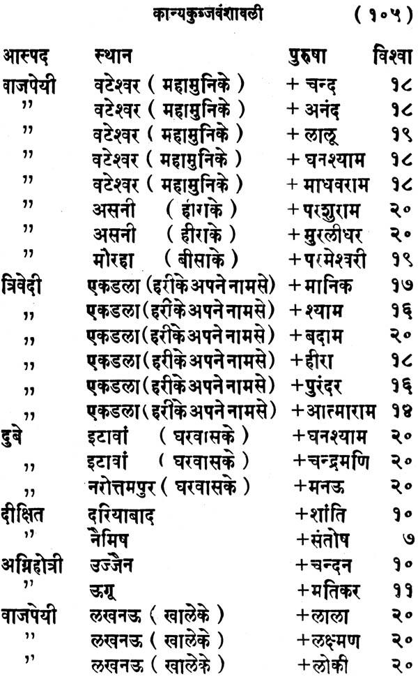 brahman in hindi