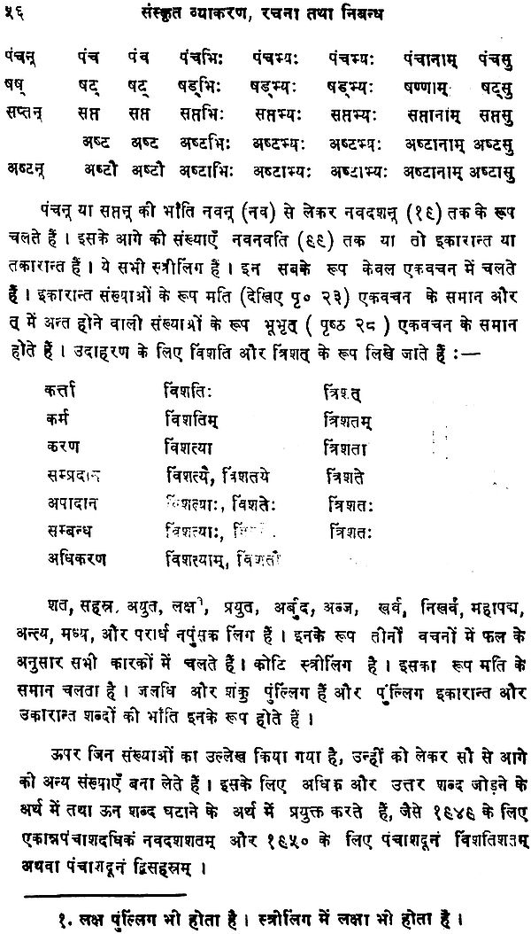sanskrit essay on health Is oxbridge essays safe problem of working mother essays science in life essay, marketing communications plan essay mikko siponen dissertation (la coutume en droit international dissertation research) health care research paper quotes separation between church and state essays bayes regel bwl beispiel essay.