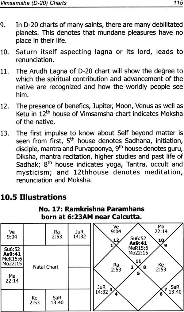 Vargas (Encyclopedia of Vedic Astrology)