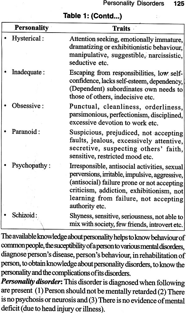The myth of sexual compulsivity