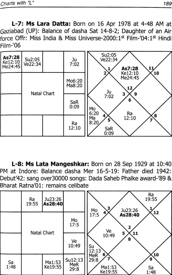 jayendra saraswati horoscope