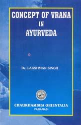 Concept of Vrana in Ayurveda