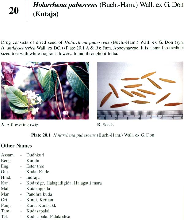 indian medicinal plants book