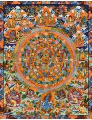 The Mandala of the Buddha