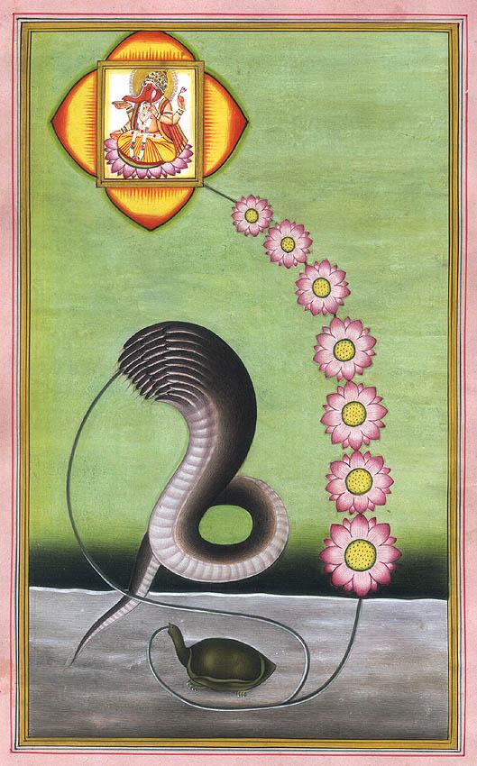 Ganesha and Kundalini