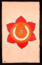 Svadhishthana Chakra | RM.