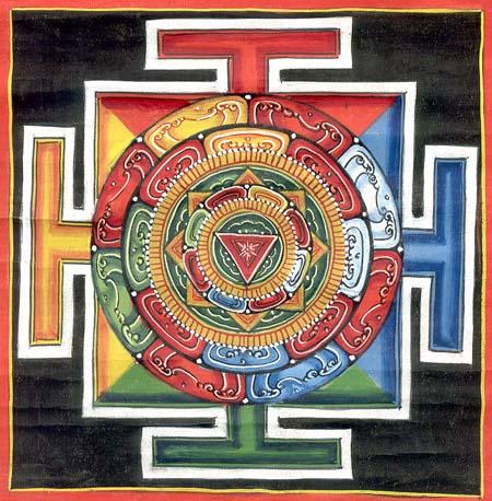 Sri Yantra- Sri Chakra pooja sadhana, Kundalini Chakras awakening ...