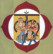 Muladhara Chakra (The First Chakra)